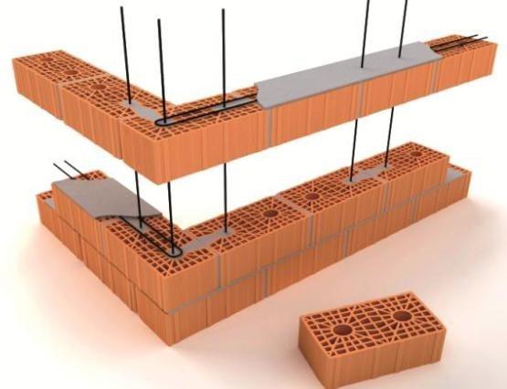 elementi e composizione di un sistema muratura armata