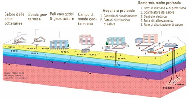 Risposta sismica locale, esempio capannone acciaio