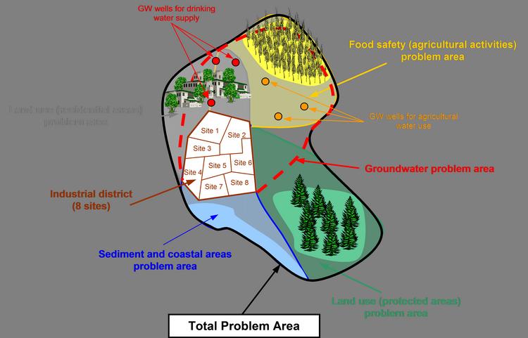 Schema di problem area, PRA.MS, software freeware di analisi di rischio