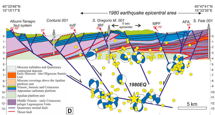 Original Research Article  | Fault Pattern and Seismotectonic Style of the Campania – Lucania 1980 Earthquake: New Multidisciplinary Constraints