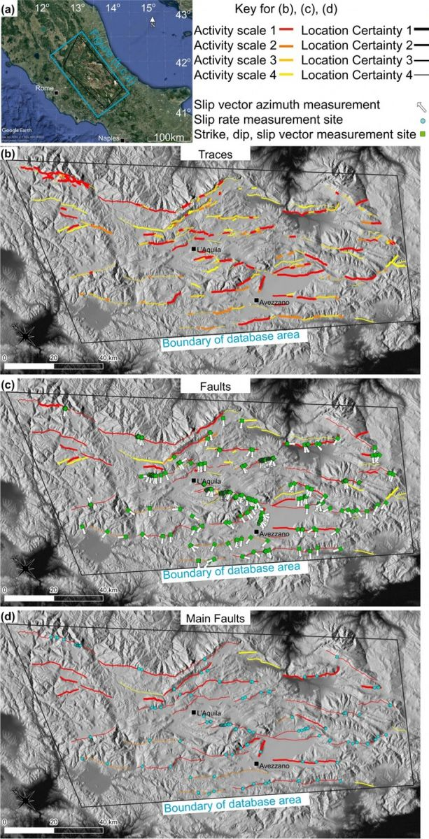 Fault2SHA Central Apennines database and structuring active fault data for seismic hazard assessment