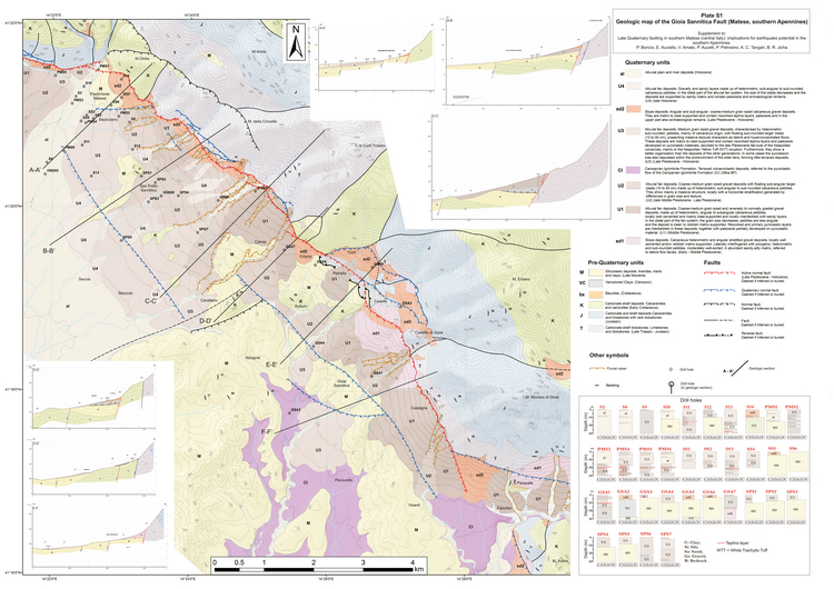 Open access | Late Quaternary faulting in southern Matese (central Italy): implications for earthquake potential in the southern Apennines