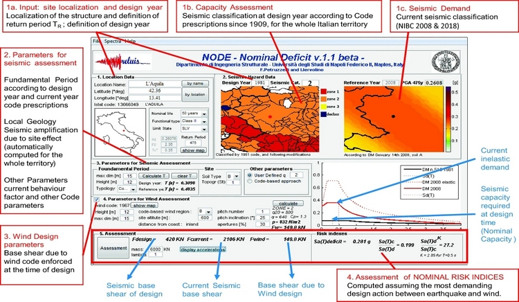 Open Access: NODE: a large‐scale seismic risk prioritization tool for Italy based on nominal structural performance