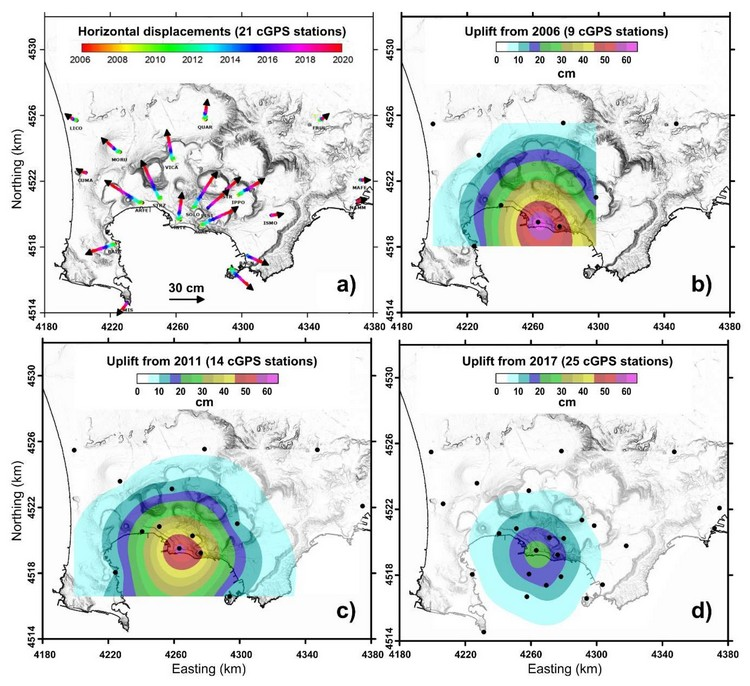 Open access | The Ground Deformation History of the Neapolitan Volcanic Area (Campi Flegrei Caldera, Somma–Vesuvius Volcano, and Ischia Island) from 20 Years of Continuous GPS Observations