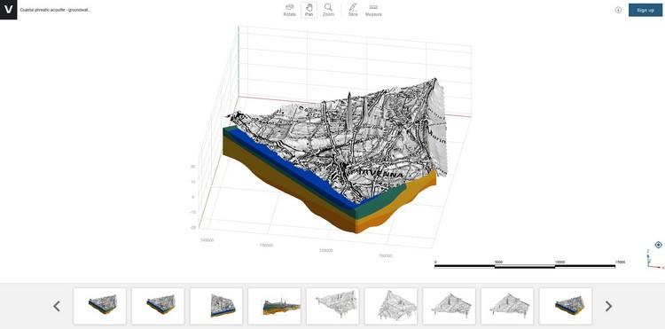 Modello 3D dell'acquifero freatico costiero di Ravenna