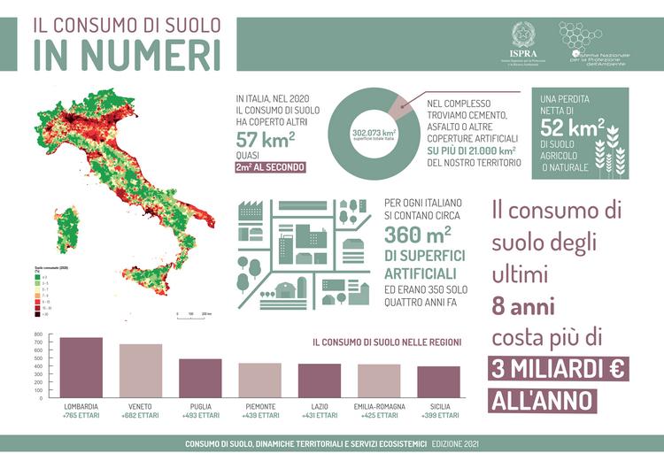 Consumo di suolo, dinamiche territoriali e servizi ecosistemici. Edizione 2021