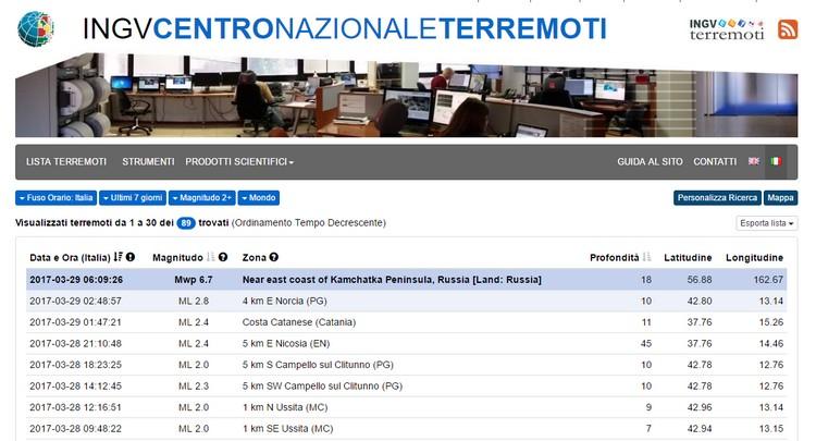 INGV, migliorata l'informazione sulla localizzazione dei terremoti