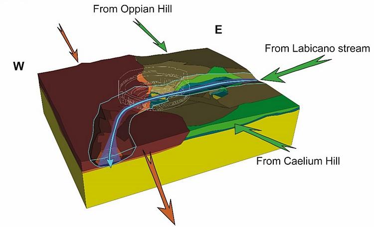 Modello idrostratigrafico 3D del sito del Colosseo nell'area archeologica di Roma
