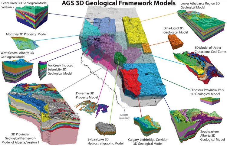2019 Synopsis of Three-dimensional Geological Mapping and Modelling at Geological Survey Organizations