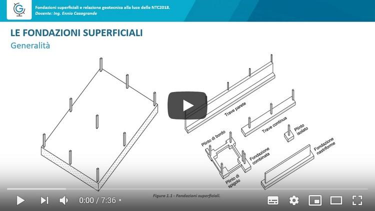 Fondazioni superficiali e relazione geotecnica alla luce delle NTC2018 (Lezione 1)