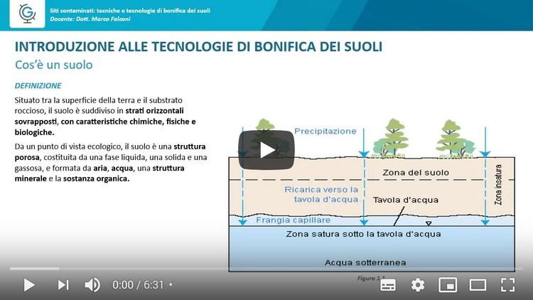 Siti contaminati: tecnologie di bonifica dei suoli (Lezione 1)