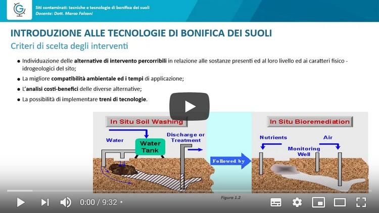 Siti contaminati: tecnologie di bonifica dei suoli (Lezione 2)